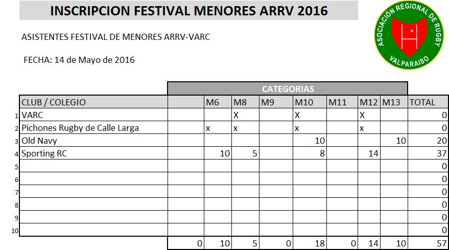 festival VARC-imagen