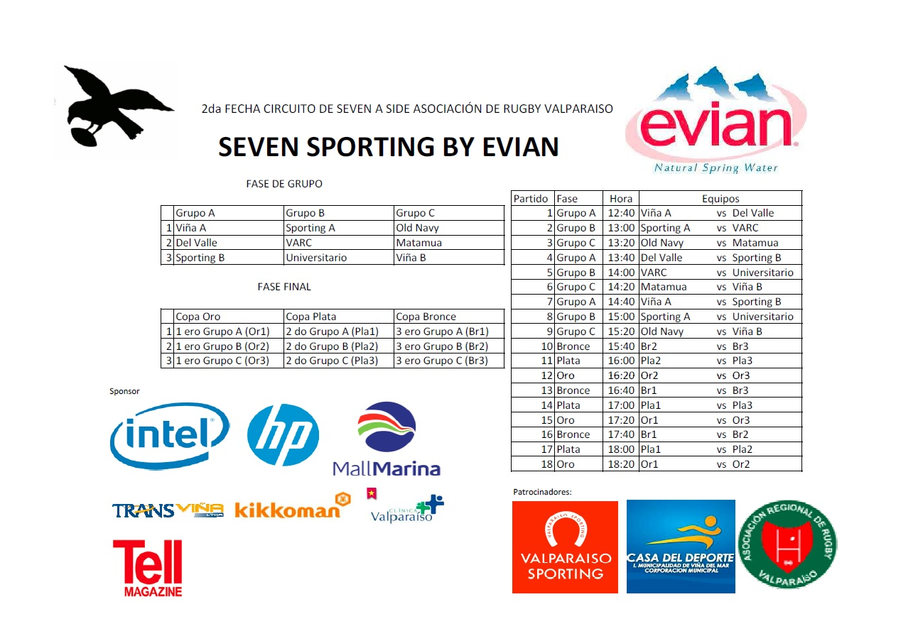2016-2da-fecha-circuito-arrv-seven-sporting-by-evian